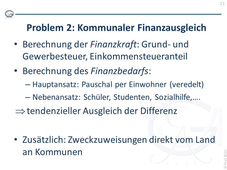 Problem 2: Kommunaler Finanzausgleich