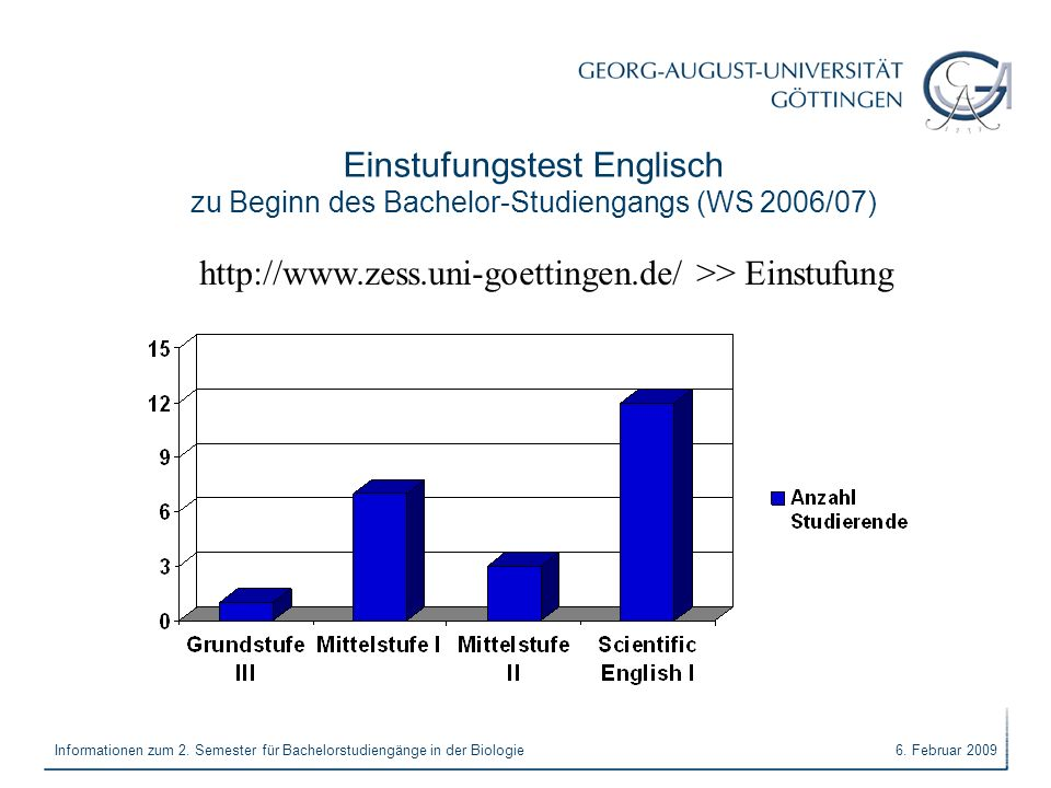http://www.zess.uni-goettingen.de/ >> Einstufung