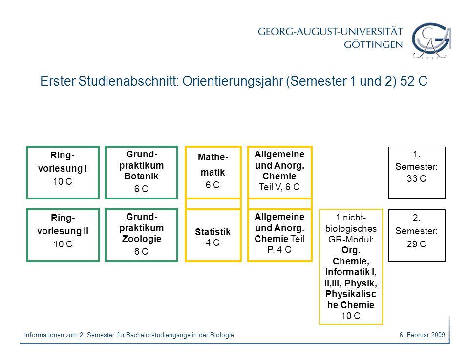 Erster Studienabschnitt: Orientierungsjahr (Semester 1 und 2) 52 C