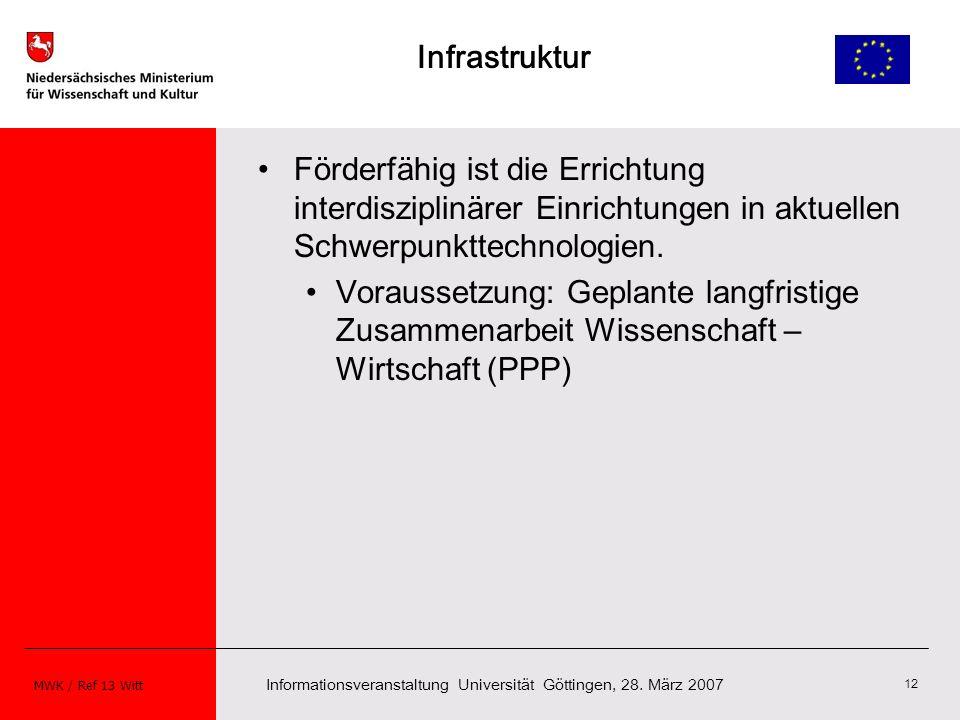 Strukturfonds 2007 bis 2013 Infrastruktur. Förderfähig ist die Errichtung interdisziplinärer Einrichtungen in aktuellen Schwerpunkttechnologien.