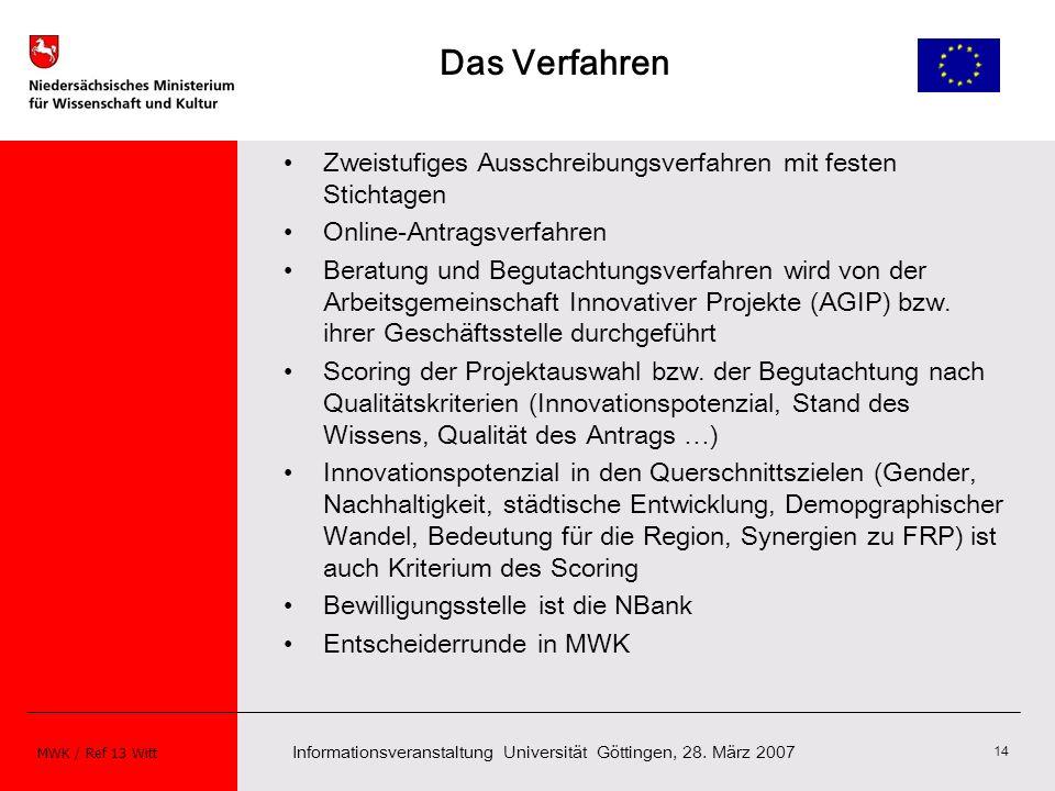 Das Verfahren Zweistufiges Ausschreibungsverfahren mit festen Stichtagen. Online-Antragsverfahren.