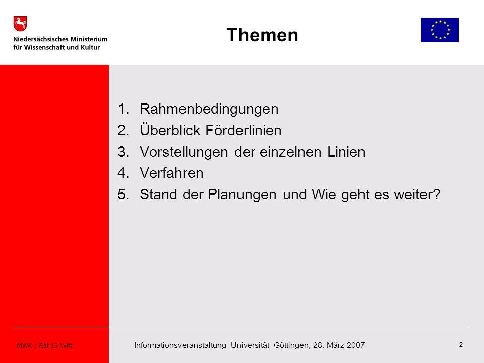Themen Rahmenbedingungen Überblick Förderlinien