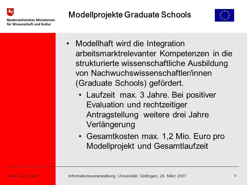 Modellprojekte Graduate Schools