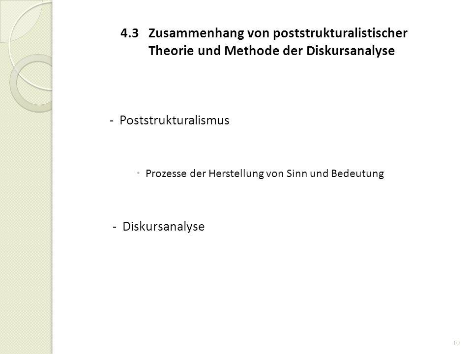 4.3 Zusammenhang von poststrukturalistischer Theorie und Methode der Diskursanalyse