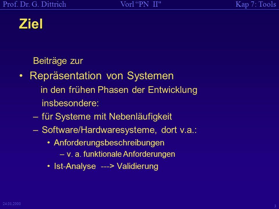 Ziel Repräsentation von Systemen Beiträge zur