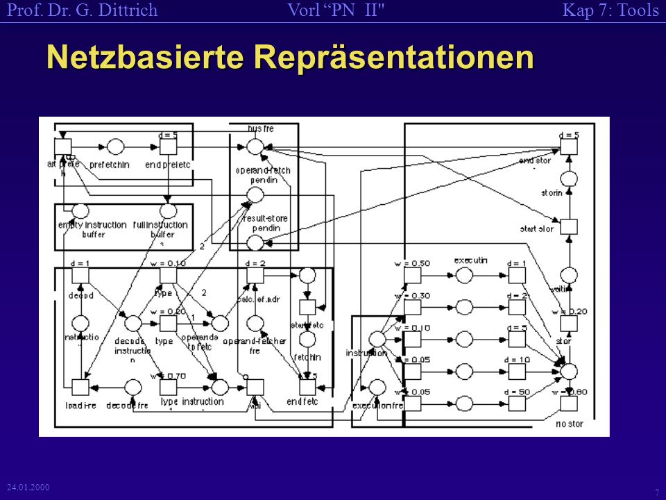 Netzbasierte Repräsentationen