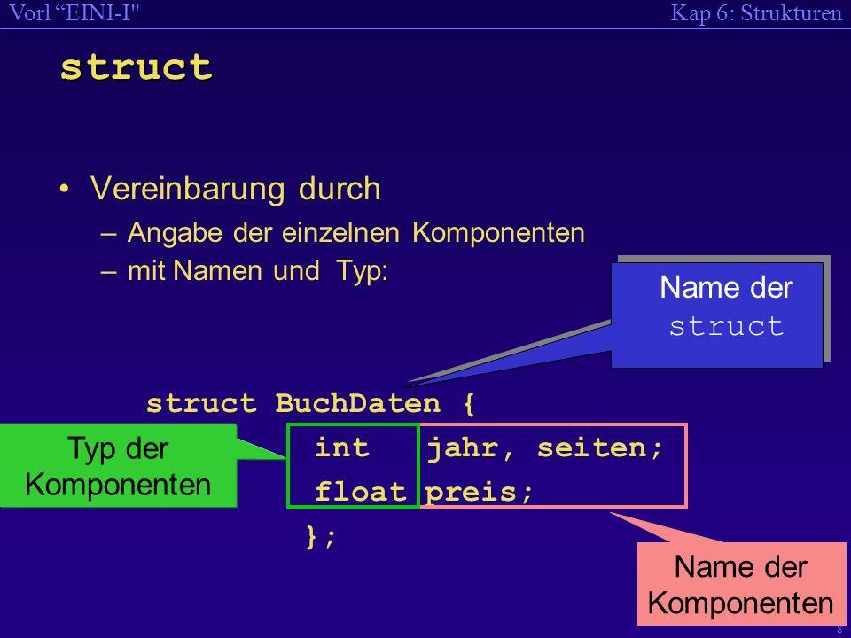 struct Vereinbarung durch Name der struct struct BuchDaten {