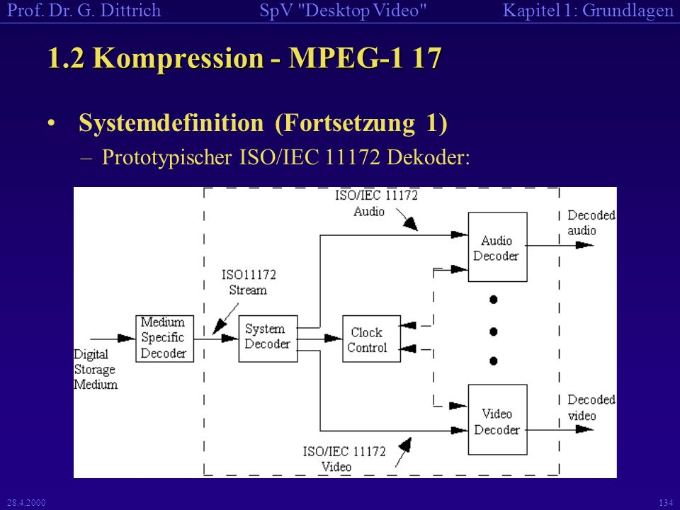 1.2 Kompression - MPEG-1 17 Systemdefinition (Fortsetzung 1)