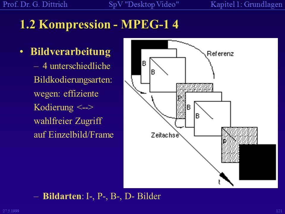 1.2 Kompression - MPEG-1 4 Bildverarbeitung 4 unterschiedliche