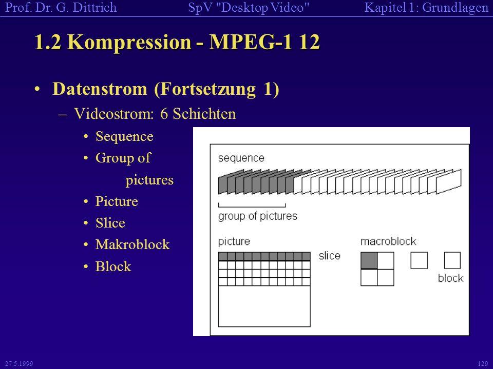 1.2 Kompression - MPEG-1 12 Datenstrom (Fortsetzung 1)