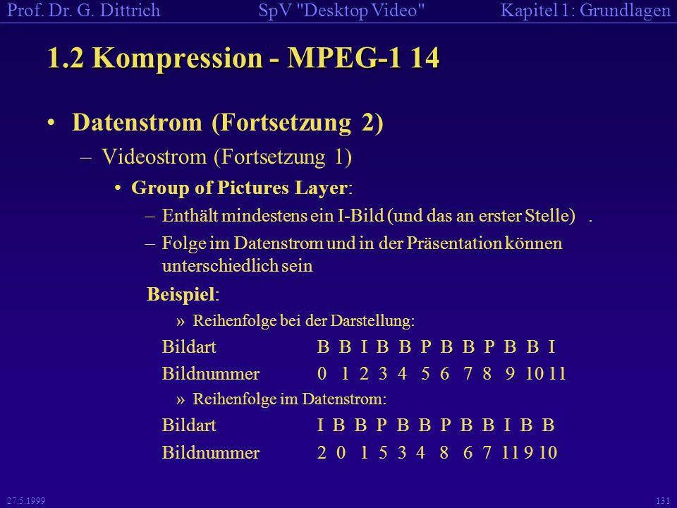 1.2 Kompression - MPEG-1 14 Datenstrom (Fortsetzung 2)