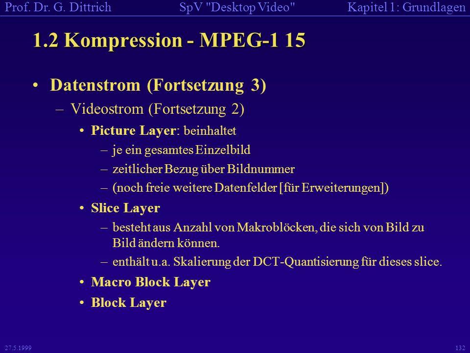1.2 Kompression - MPEG-1 15 Datenstrom (Fortsetzung 3)