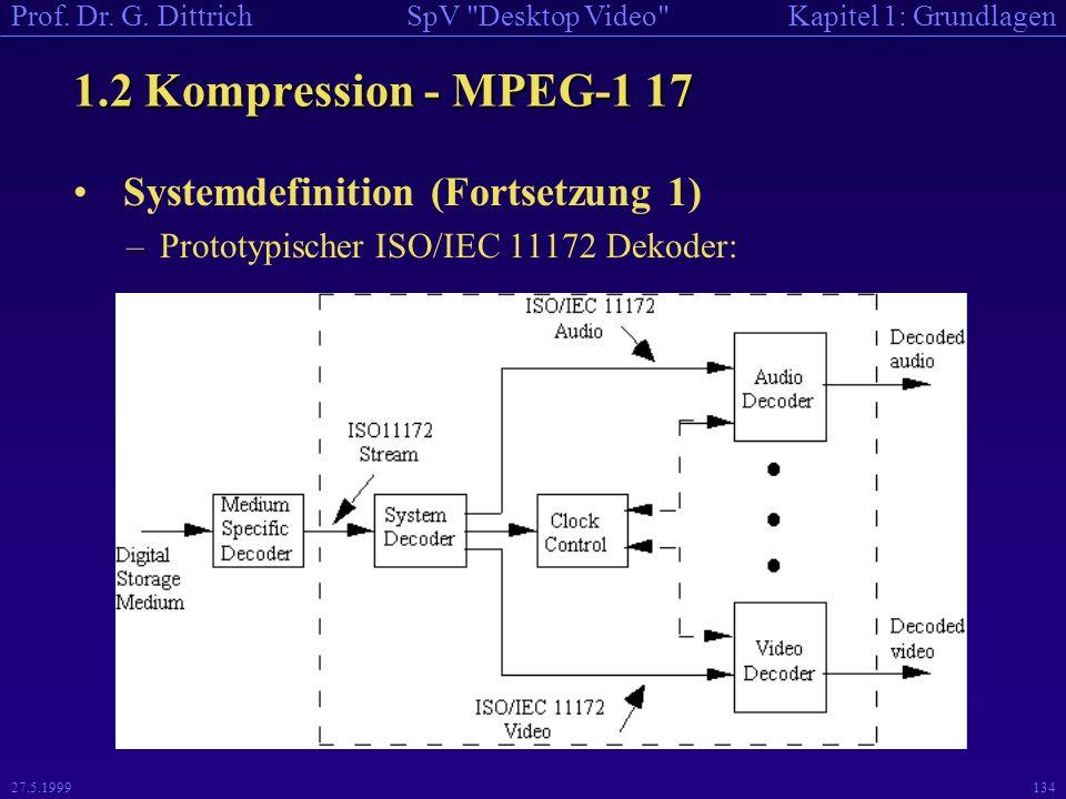 1.2 Kompression - MPEG-1 17 Systemdefinition (Fortsetzung 1)