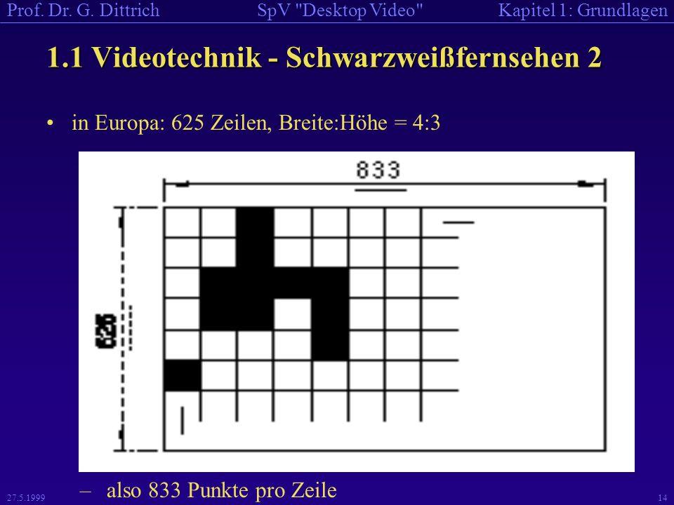 1.1 Videotechnik - Schwarzweißfernsehen 2