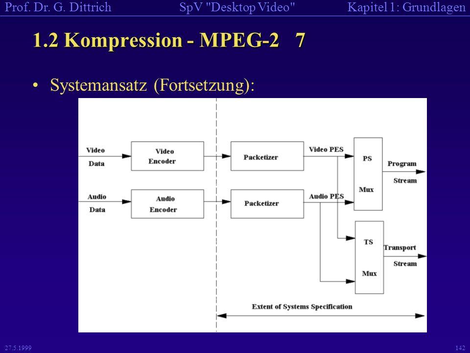 1.2 Kompression - MPEG-2 7 Systemansatz (Fortsetzung): 27.5.1999