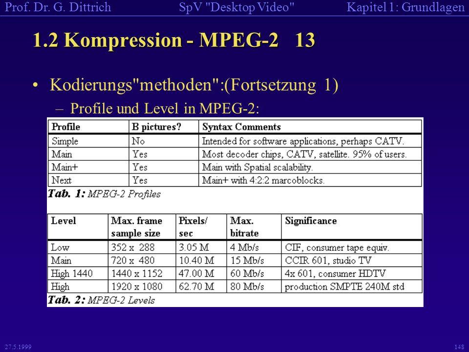 1.2 Kompression - MPEG-2 13 Kodierungs methoden :(Fortsetzung 1)