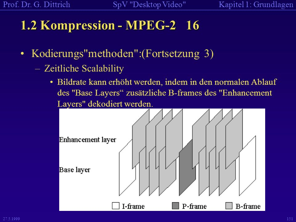 1.2 Kompression - MPEG-2 16 Kodierungs methoden :(Fortsetzung 3)