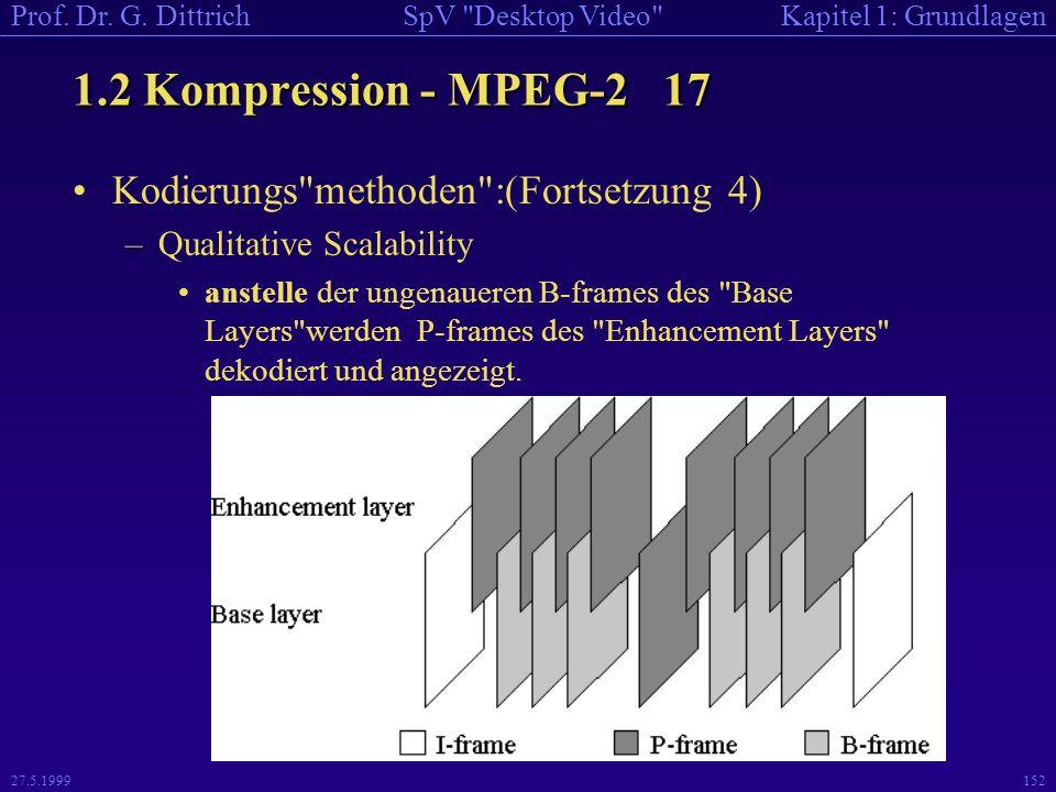 1.2 Kompression - MPEG-2 17 Kodierungs methoden :(Fortsetzung 4)