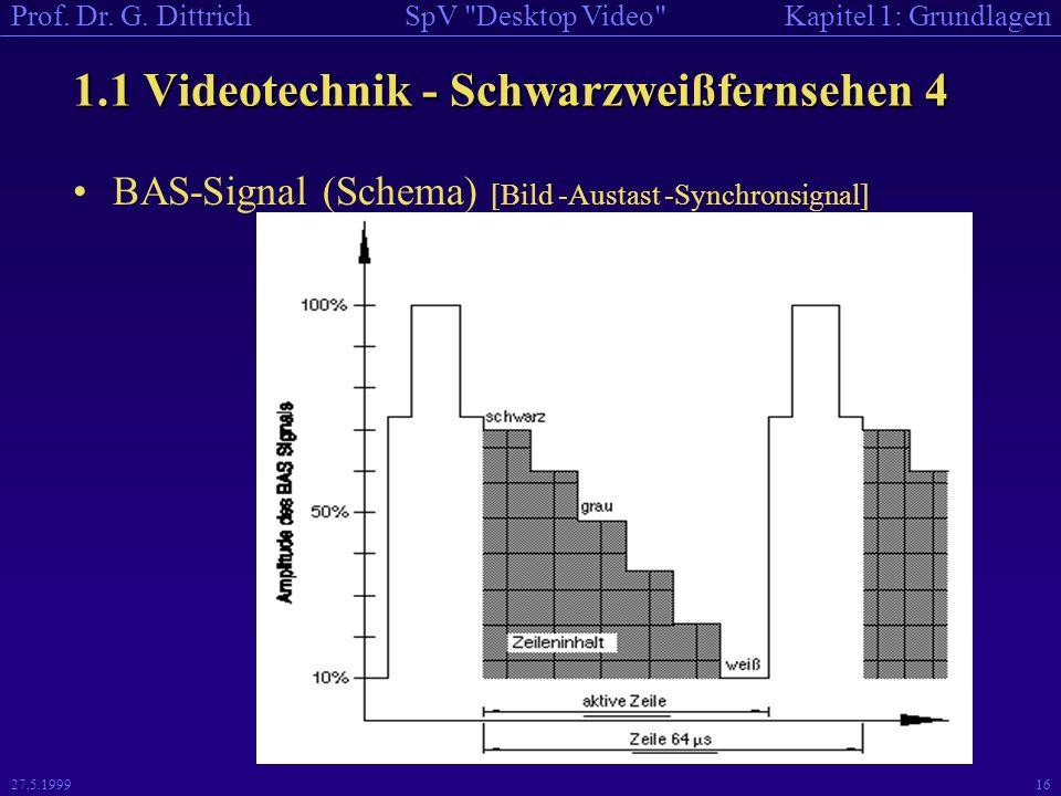 1.1 Videotechnik - Schwarzweißfernsehen 4