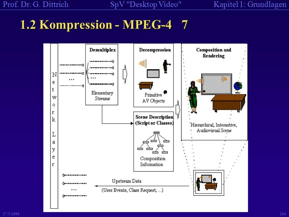 1.2 Kompression - MPEG-4 7 27.5.1999