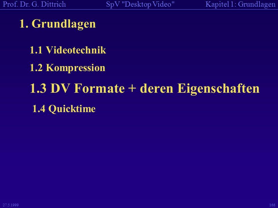 1. Grundlagen 1.1 Videotechnik 1.2 Kompression