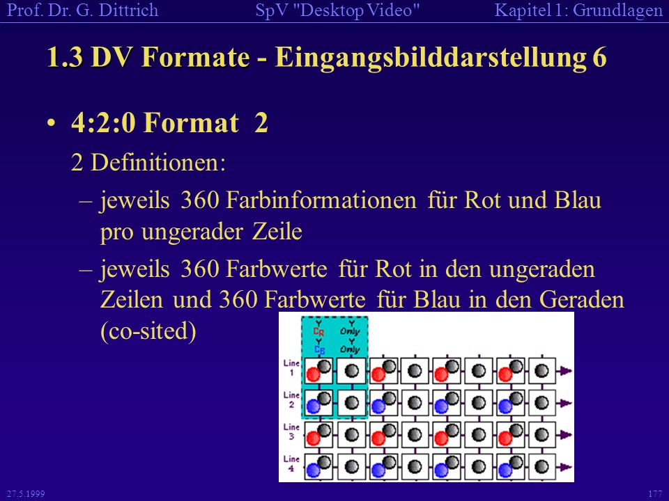 1.3 DV Formate - Eingangsbilddarstellung 6