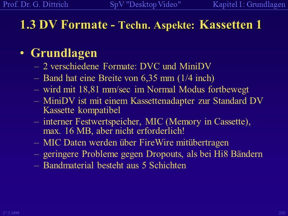 1.3 DV Formate - Techn. Aspekte: Kassetten 1
