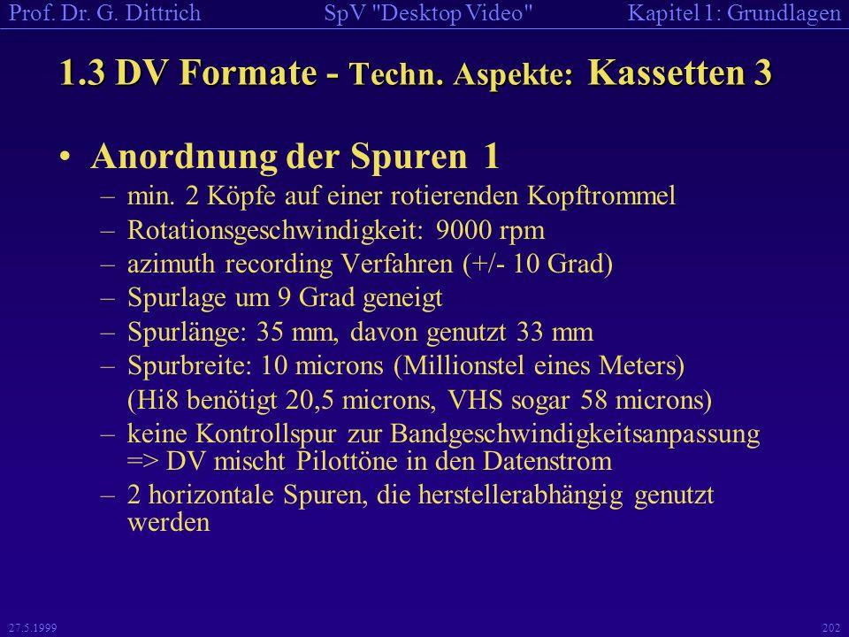 1.3 DV Formate - Techn. Aspekte: Kassetten 3