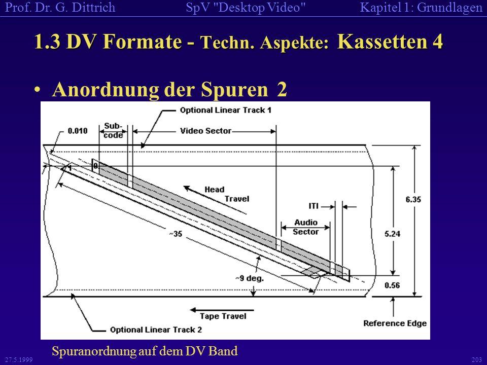 1.3 DV Formate - Techn. Aspekte: Kassetten 4