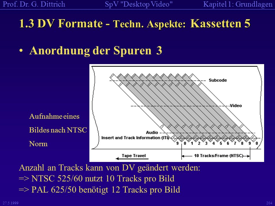 1.3 DV Formate - Techn. Aspekte: Kassetten 5