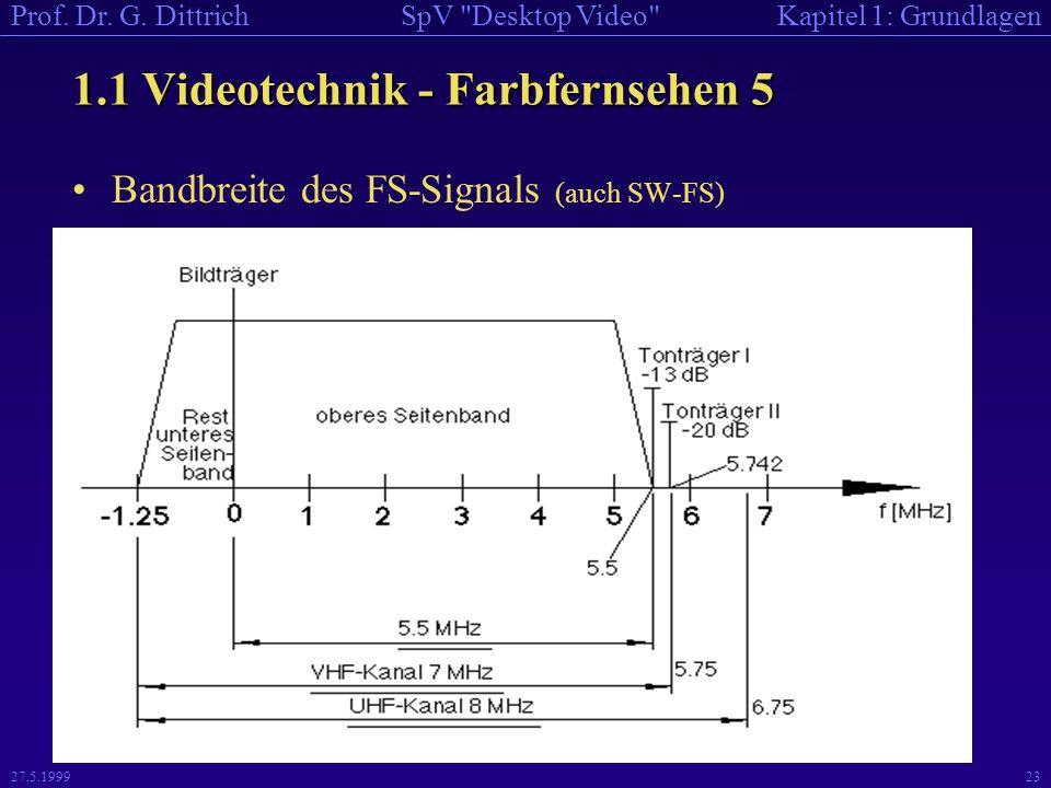 1.1 Videotechnik - Farbfernsehen 5