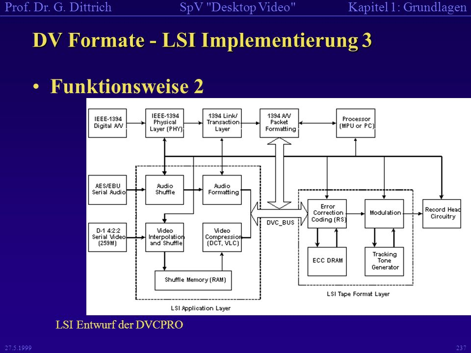 DV Formate - LSI Implementierung 3