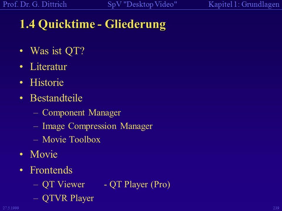 1.4 Quicktime - Gliederung