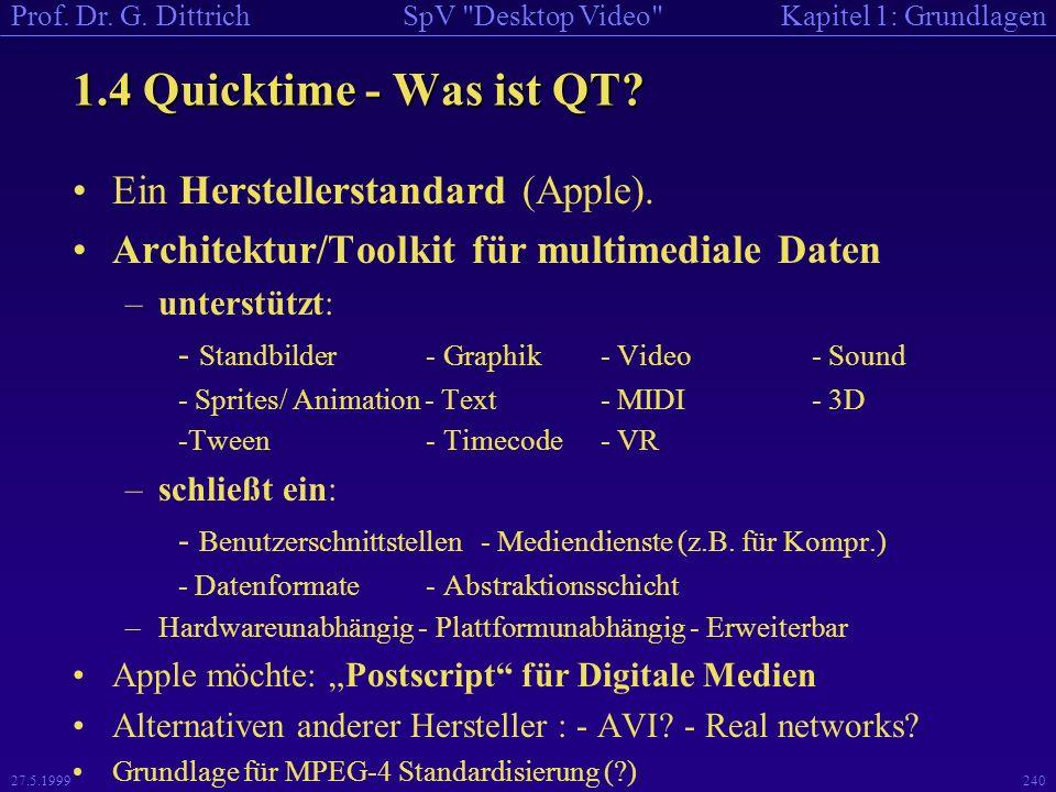 1.4 Quicktime - Was ist QT Ein Herstellerstandard (Apple).