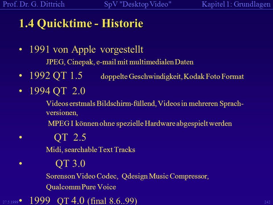 1.4 Quicktime - Historie 1991 von Apple vorgestellt