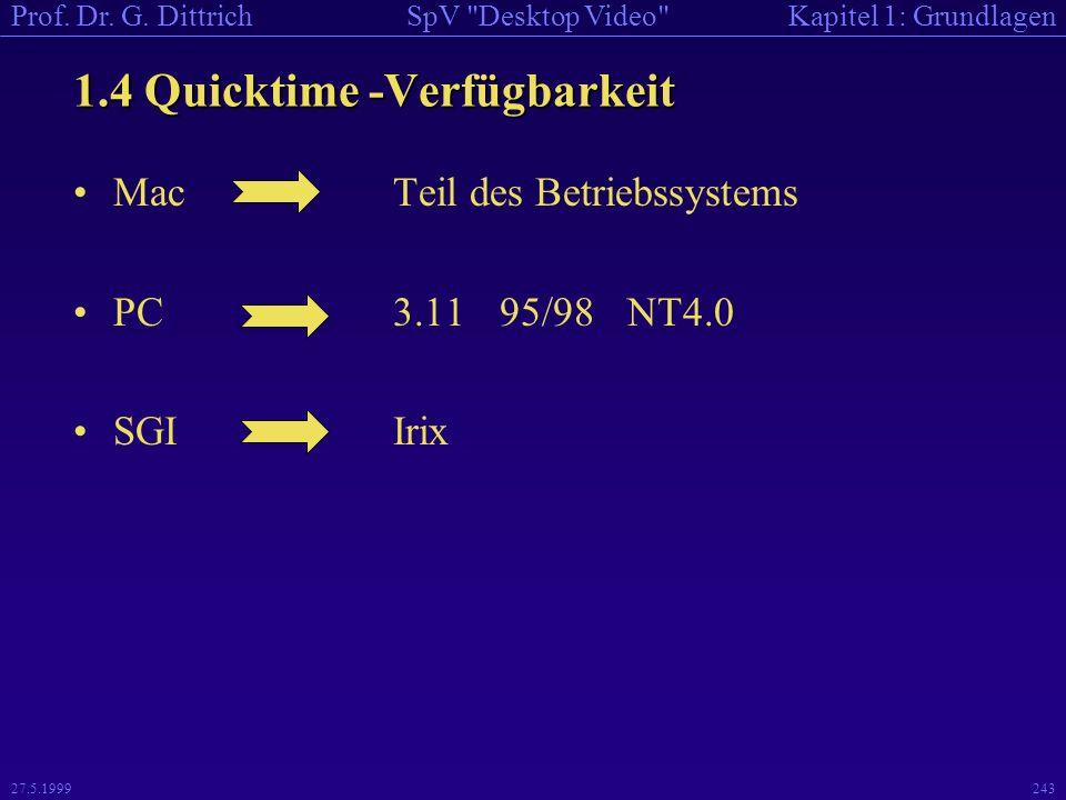 1.4 Quicktime -Verfügbarkeit