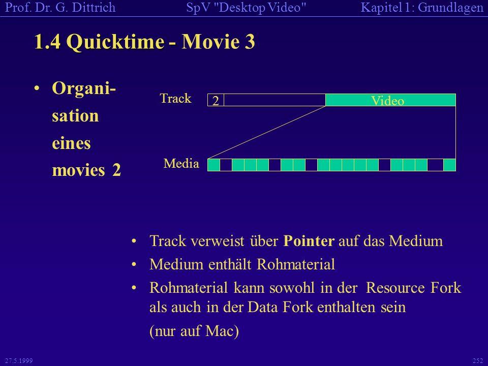 1.4 Quicktime - Movie 3 Organi- sation eines movies 2