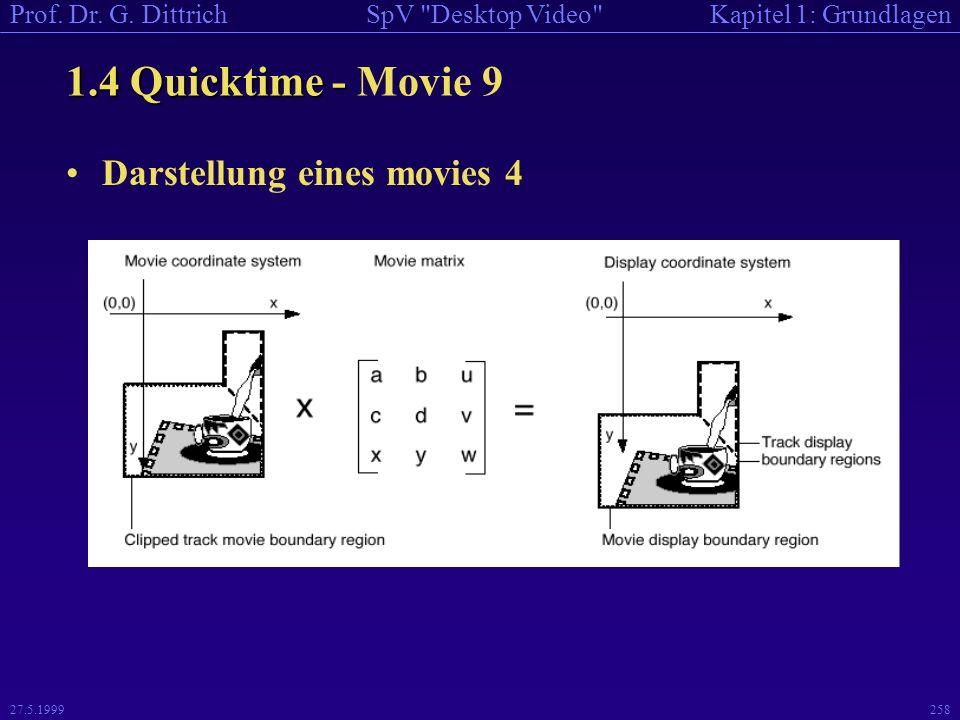 1.4 Quicktime - Movie 9 Darstellung eines movies 4 27.5.1999