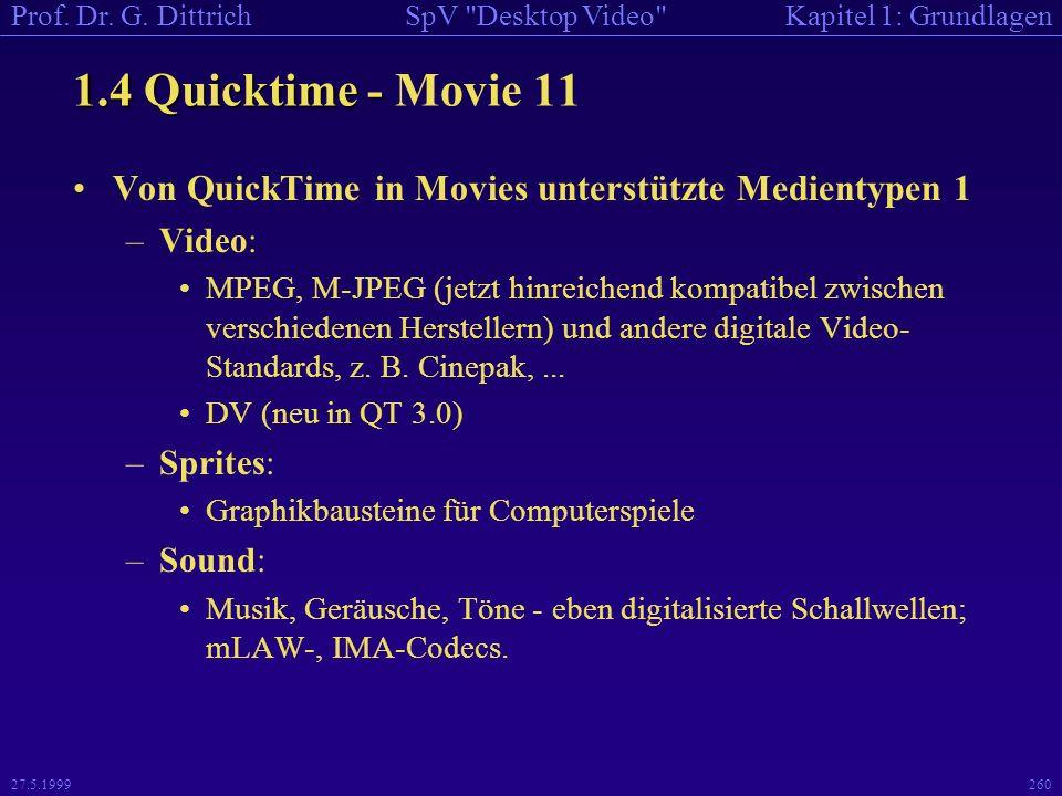 1.4 Quicktime - Movie 11 Von QuickTime in Movies unterstützte Medientypen 1. Video: