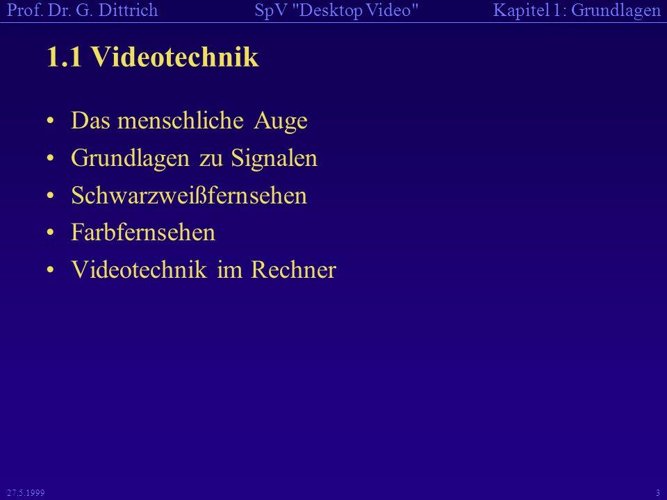 1.1 Videotechnik Das menschliche Auge Grundlagen zu Signalen