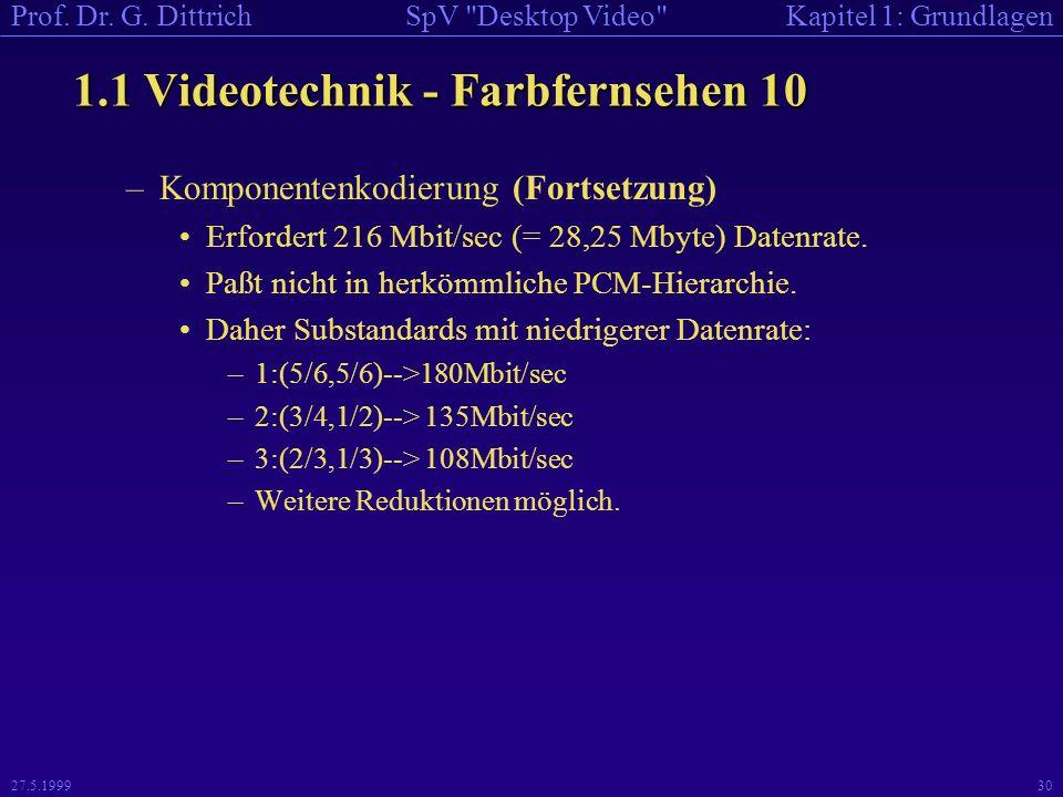 1.1 Videotechnik - Farbfernsehen 10
