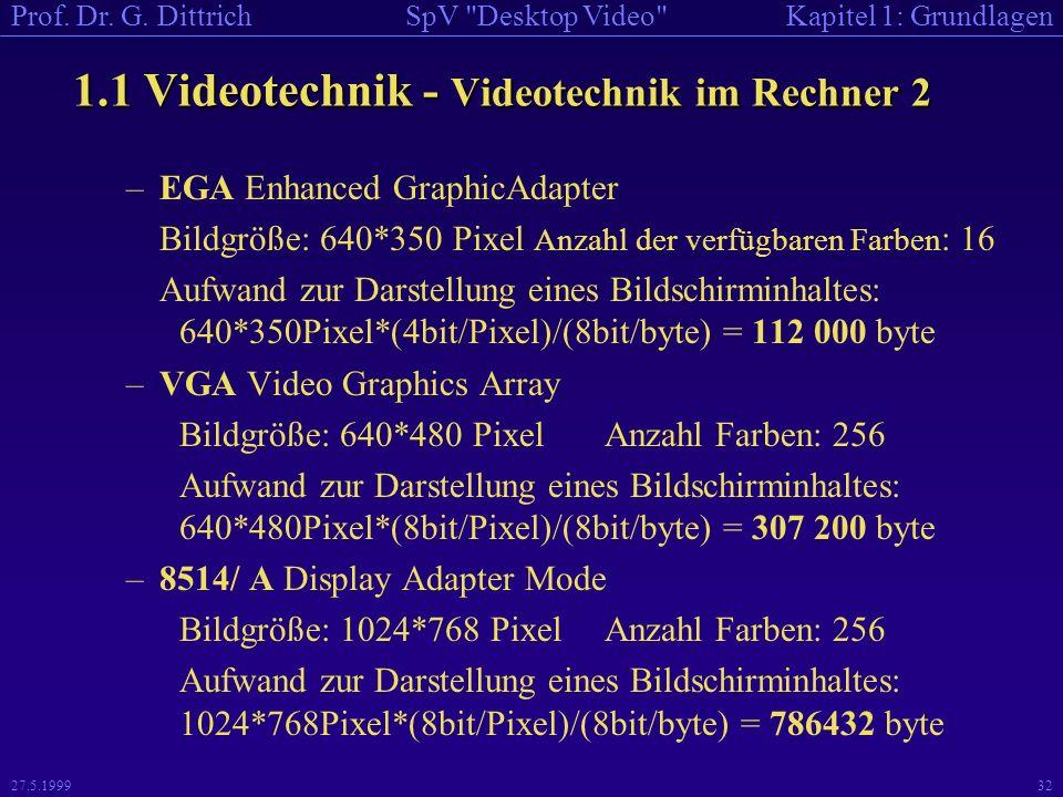 1.1 Videotechnik - Videotechnik im Rechner 2