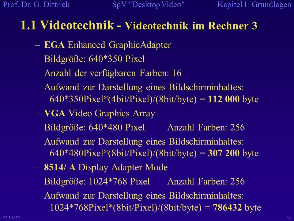 1.1 Videotechnik - Videotechnik im Rechner 3