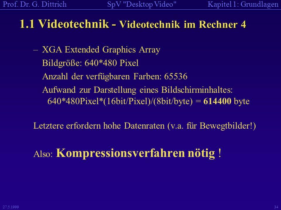 1.1 Videotechnik - Videotechnik im Rechner 4