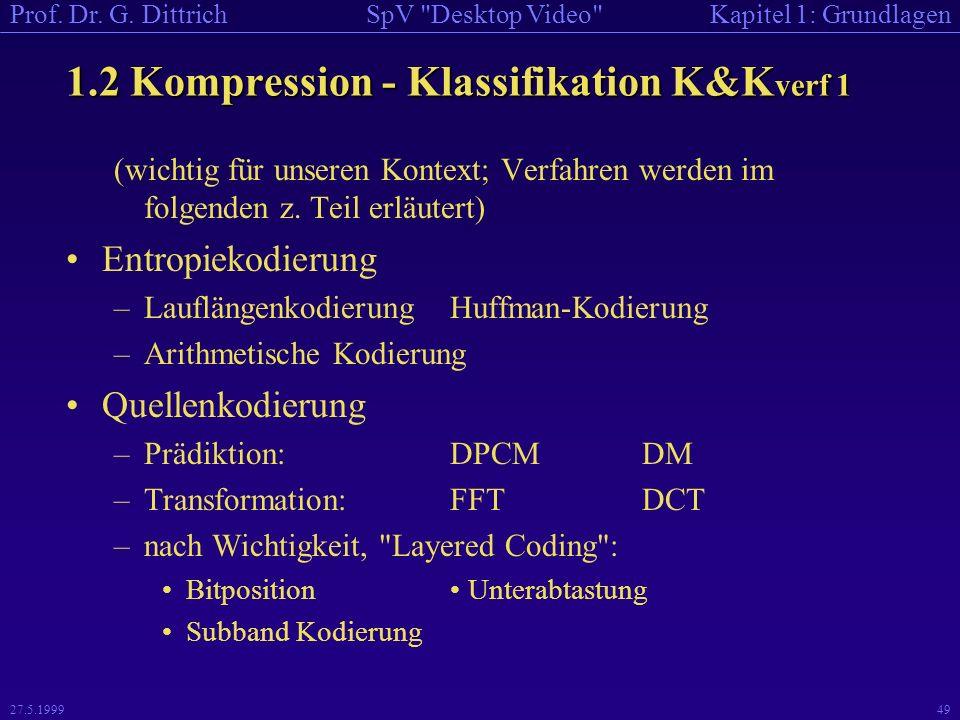 1.2 Kompression - Klassifikation K&Kverf 1