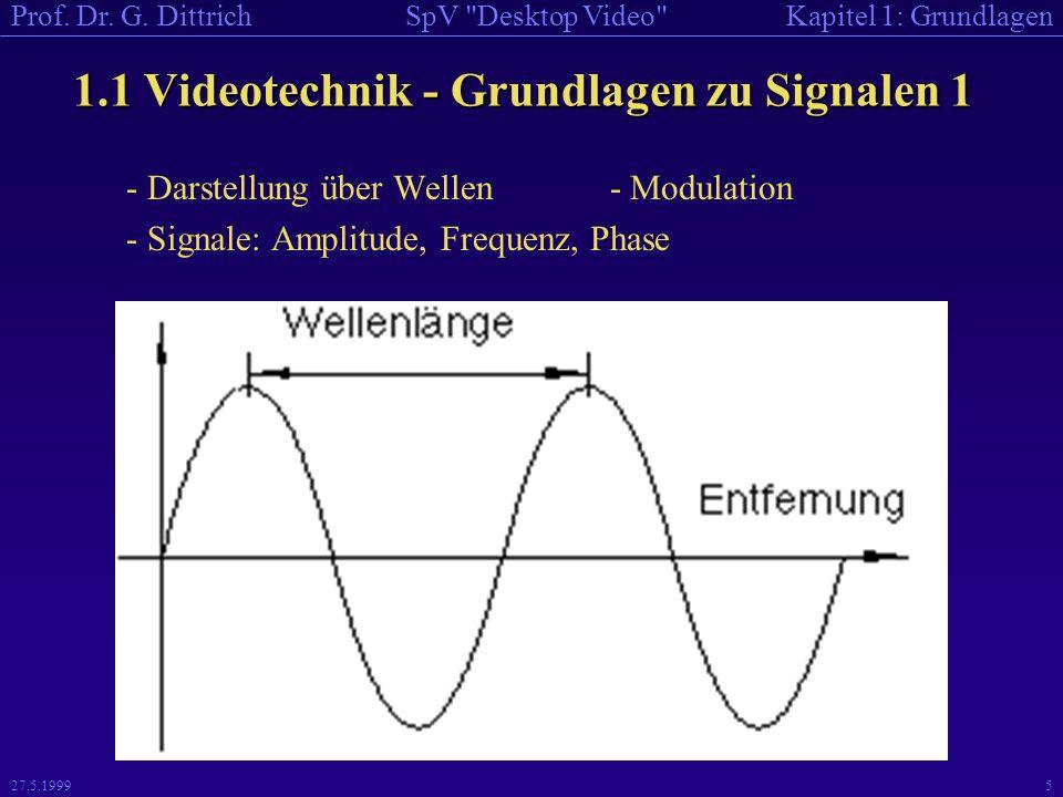 1.1 Videotechnik - Grundlagen zu Signalen 1