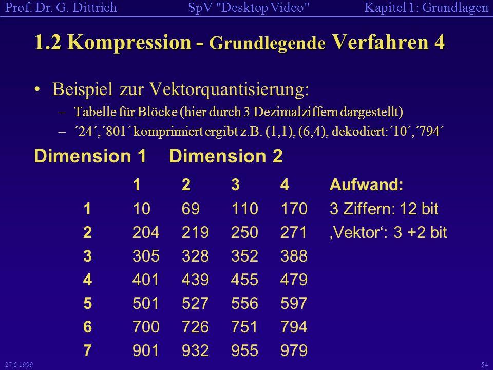 1.2 Kompression - Grundlegende Verfahren 4