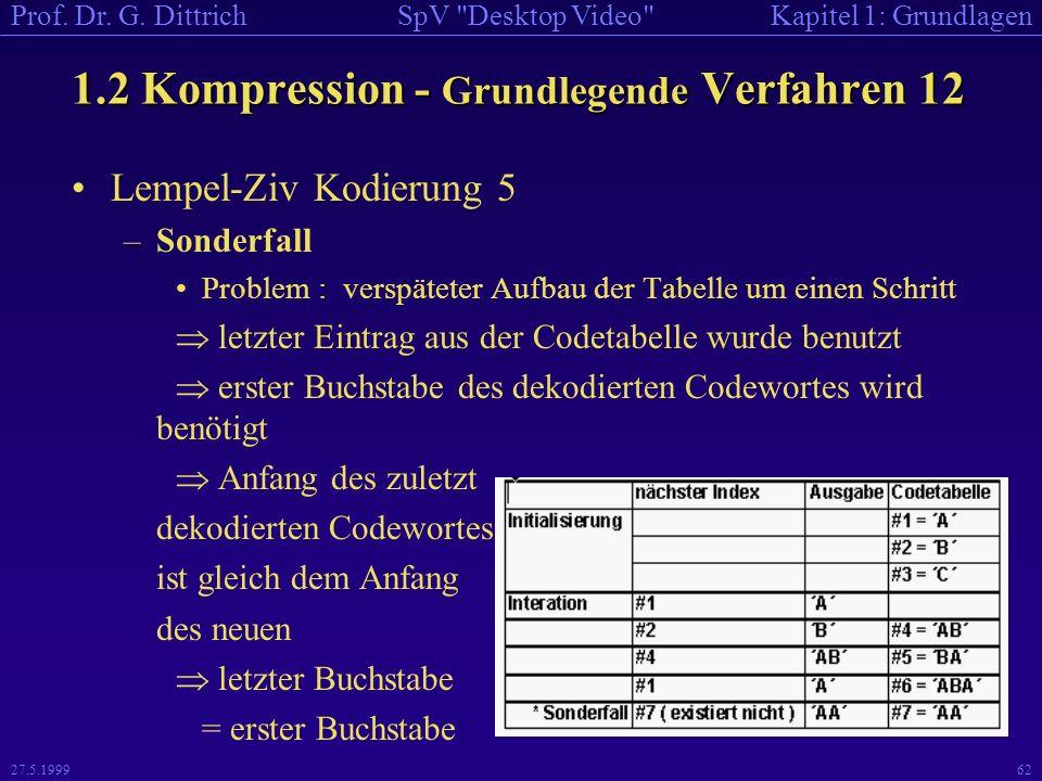 1.2 Kompression - Grundlegende Verfahren 12