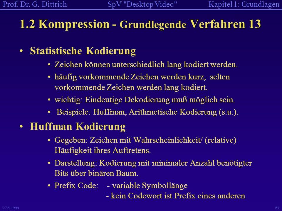 1.2 Kompression - Grundlegende Verfahren 13
