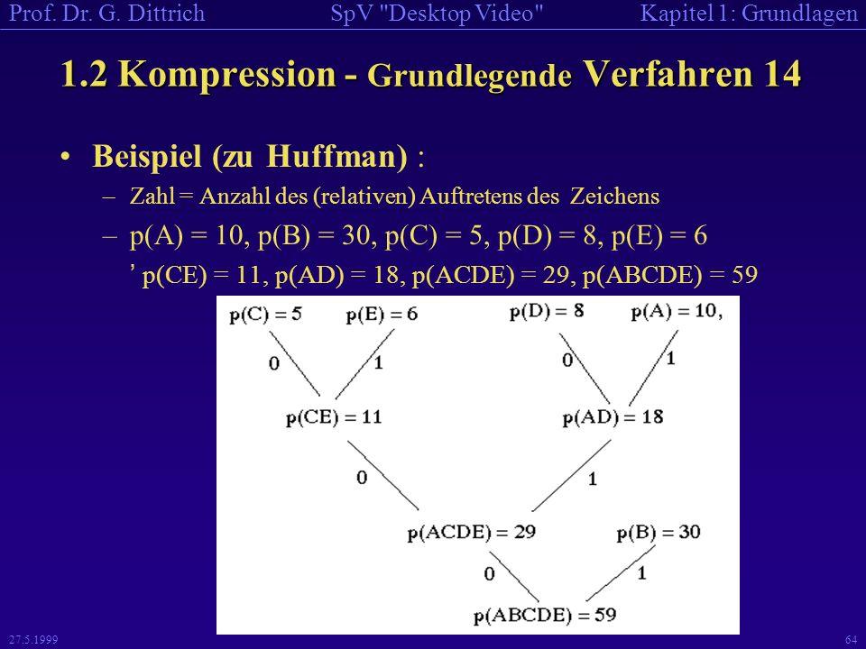 1.2 Kompression - Grundlegende Verfahren 14